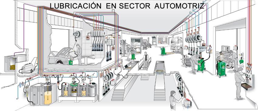 Sector automotriz.Serretecno