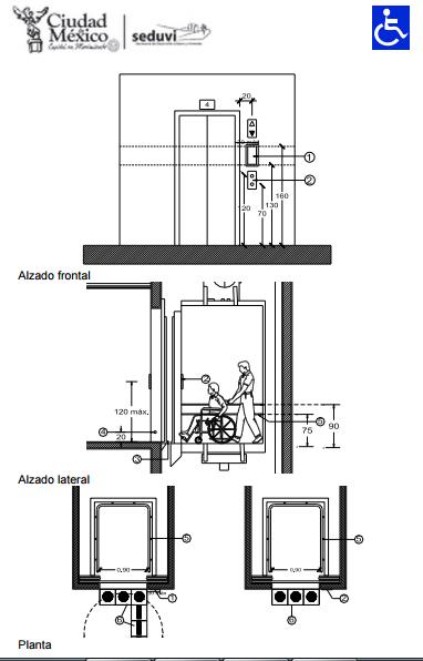 Serretecno elevadoreselevadores serretecno - Puerta para discapacitados medidas ...